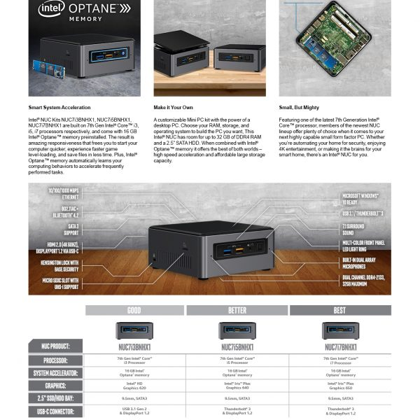 Get the very best out of your Intel® NUC experience with smart system acceleration.